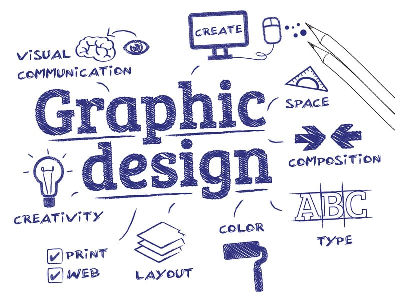 Grafikdesign Concept